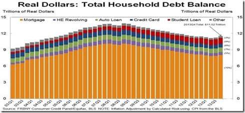 householddebt